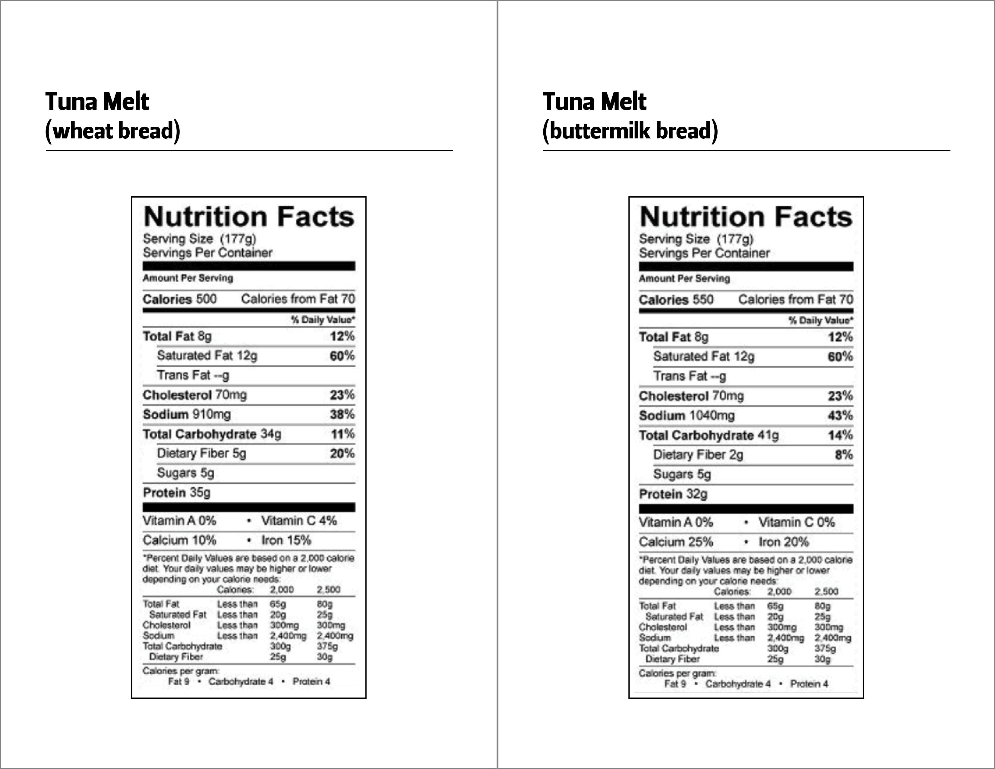 Nutritional information memorial union oregon state university tuna melt sisterspd